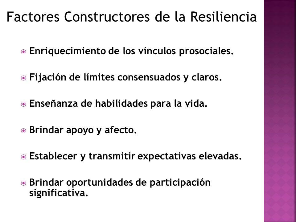 Factores Constructores de la Resiliencia Enriquecimiento de los vínculos prosociales. Fijación de límites consensuados y claros. Enseñanza de habilida