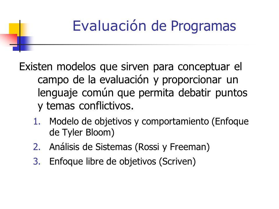 Evaluación de Programas Al evaluar los programas se pone atención en: Seguimiento Identificar proyectos y problemas Desarrollar programas pilotos para