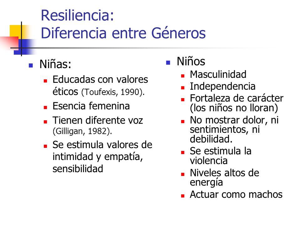 Factores que Promueven la Resiliencia La aceptación incondicional del niño o la niña por personas significativas en su entorno. La capacidad de encont