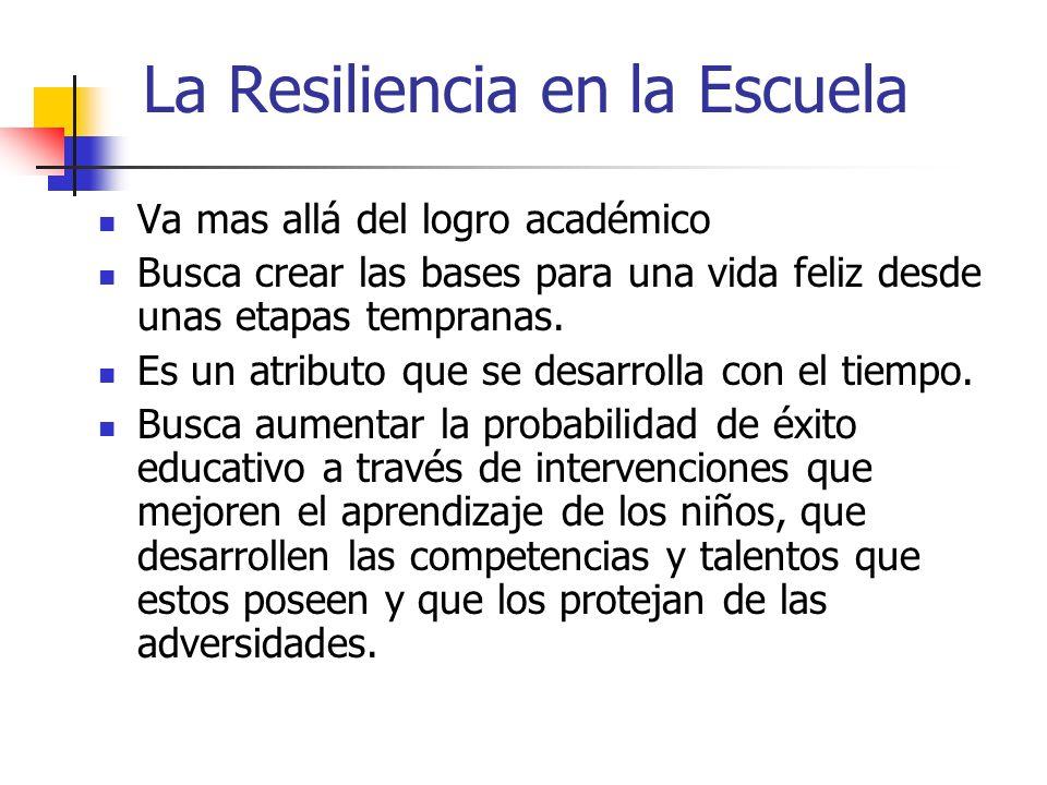 Resiliencia: Contexto Escuela Definición La capacidad de recuperarse, y adaptarse con éxito frente a la adversidad y de desarrollar competencia social