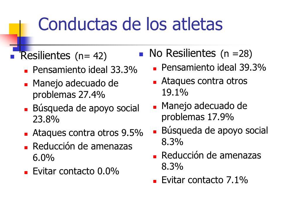 Resiliencia en el Deporte Definición Aquellos atletas que se mantienen saludables a pesar de niveles elevados de estresor favorecidos por formas adecu