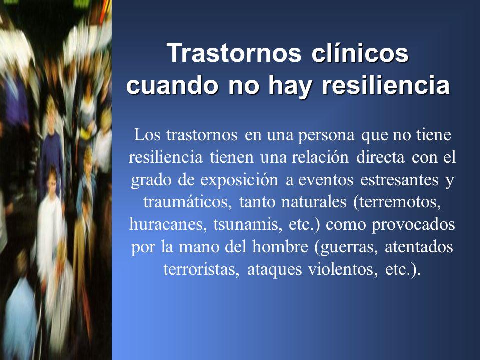 clínicos cuando no hay resiliencia Trastornos clínicos cuando no hay resiliencia Los trastornos en una persona que no tiene resiliencia tienen una rel