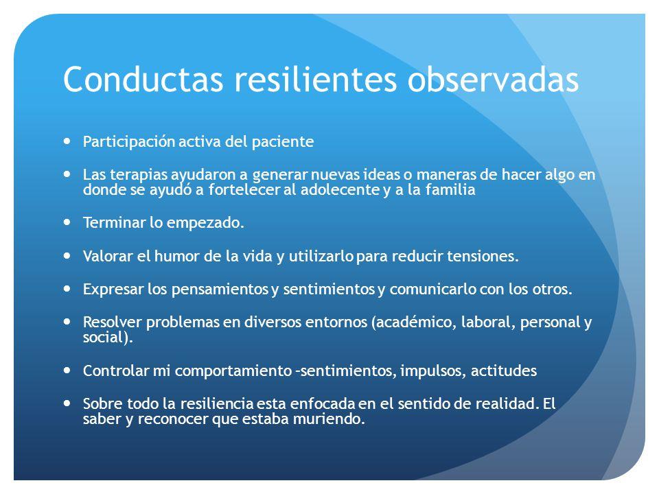 Conductas resilientes observadas Participación activa del paciente Las terapias ayudaron a generar nuevas ideas o maneras de hacer algo en donde se ay