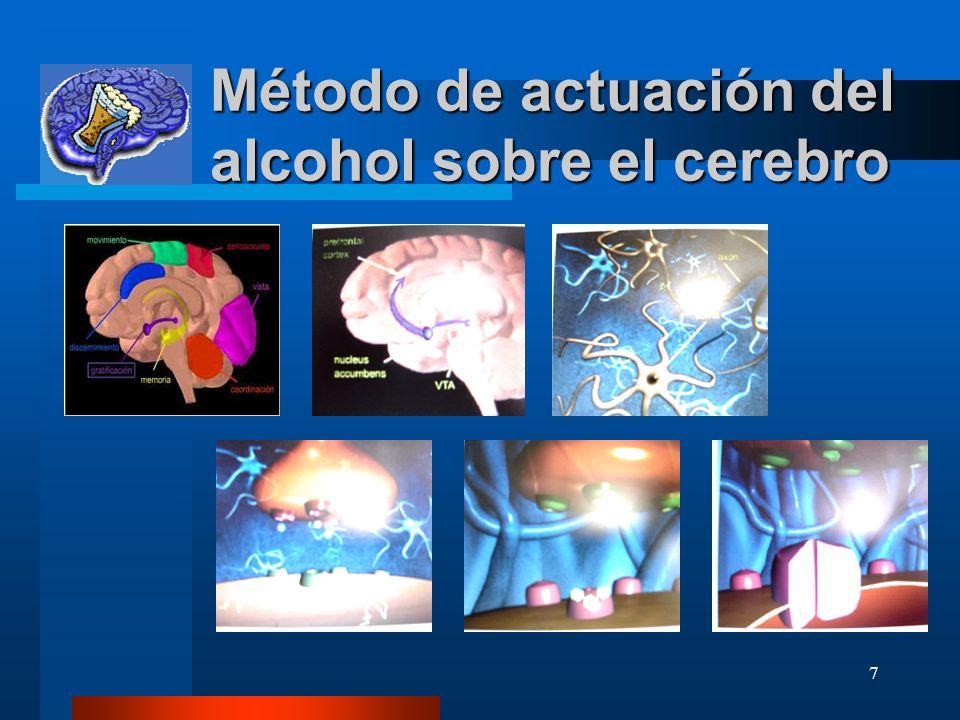 7 Método de actuación del alcohol sobre el cerebro