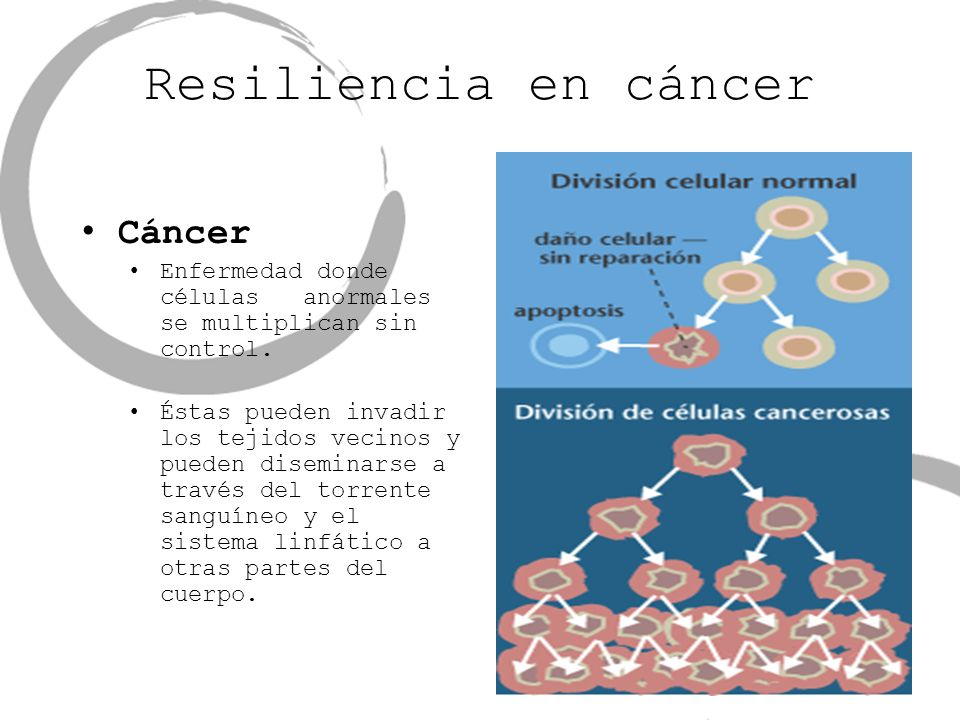Resiliencia en cáncer Cáncer Enfermedad donde células anormales se multiplican sin control. Éstas pueden invadir los tejidos vecinos y pueden disemina