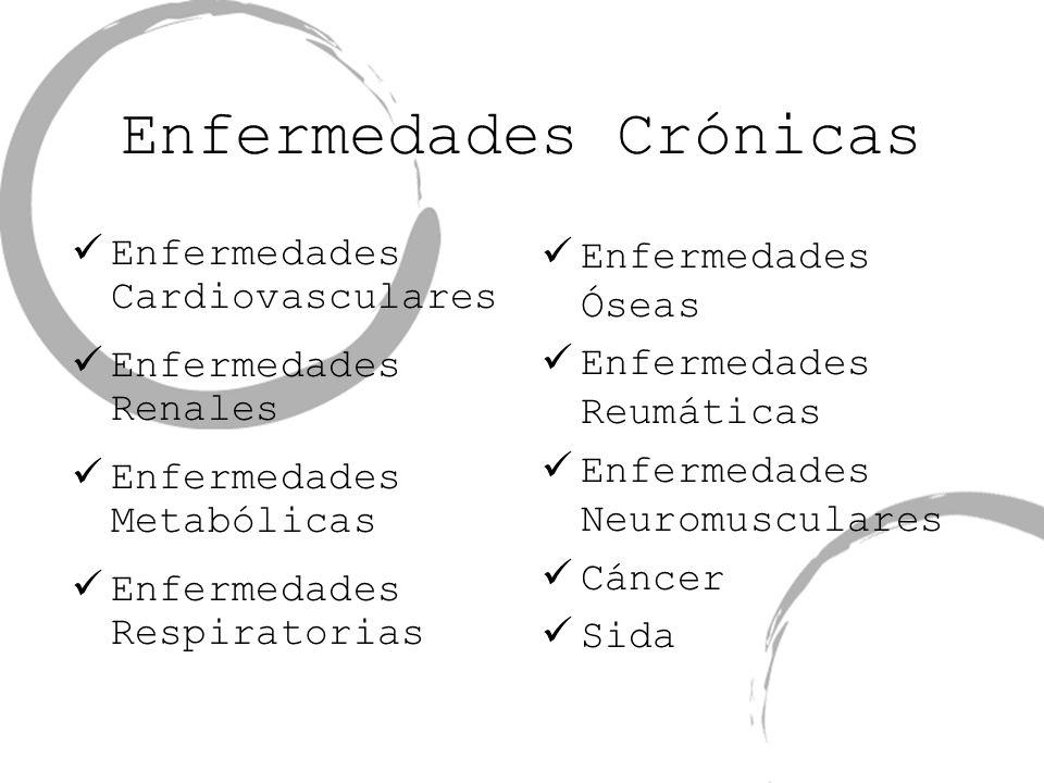 Enfermedades Crónicas Enfermedades Cardiovasculares Enfermedades Renales Enfermedades Metabólicas Enfermedades Respiratorias Enfermedades Óseas Enferm