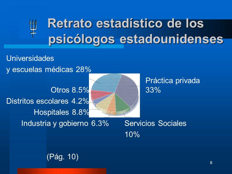 8 Retrato estadístico de los psicólogos estadounidenses Retrato estadístico de los psicólogos estadounidenses Universidades y escuelas médicas 28% Prá