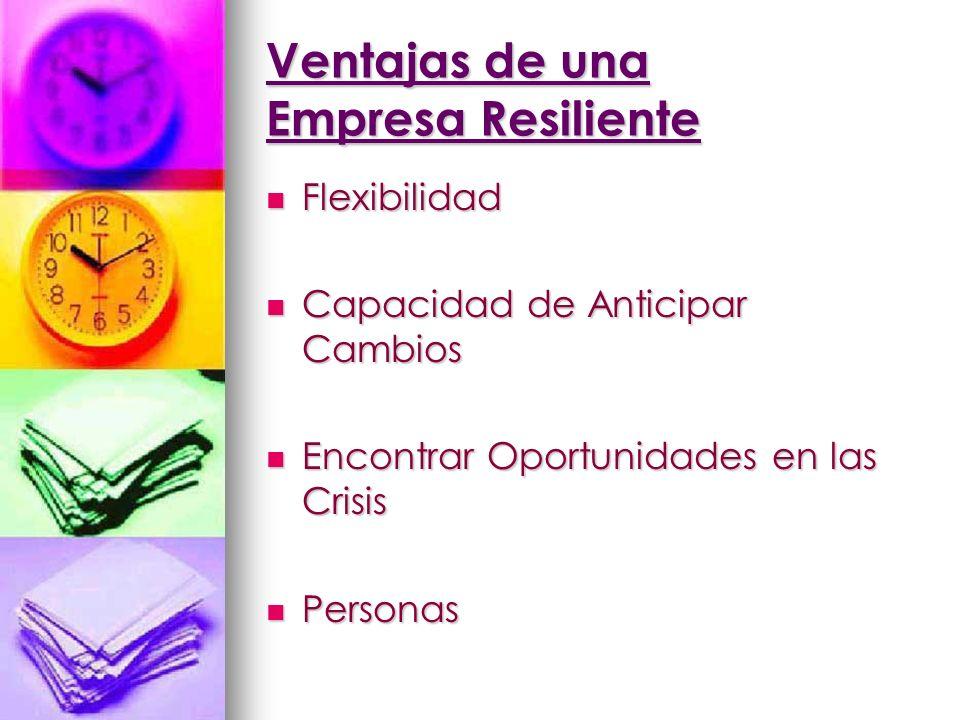 Ventajas de una Empresa Resiliente Flexibilidad Flexibilidad Capacidad de Anticipar Cambios Capacidad de Anticipar Cambios Encontrar Oportunidades en