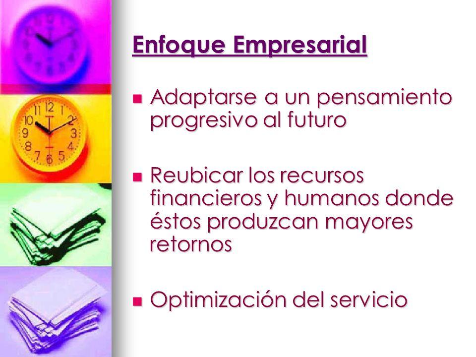 Enfoque Empresarial Adaptarse a un pensamiento progresivo al futuro Adaptarse a un pensamiento progresivo al futuro Reubicar los recursos financieros
