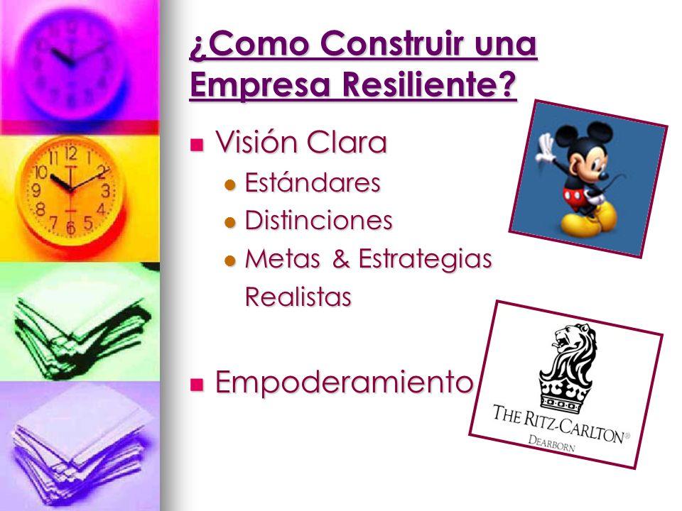 ¿Como Construir una Empresa Resiliente? Visión Clara Visión Clara Estándares Estándares Distinciones Distinciones Metas & Estrategias Metas & Estrateg