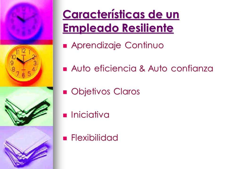 Características de un Empleado Resiliente Aprendizaje Continuo Aprendizaje Continuo Auto eficiencia & Auto confianza Auto eficiencia & Auto confianza