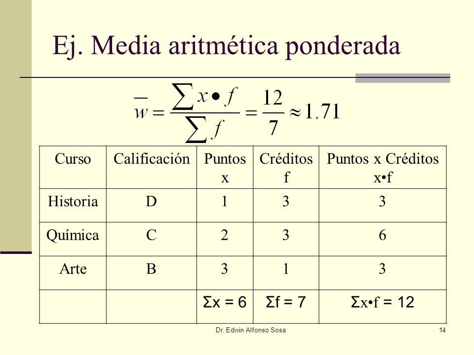Dr. Edwin Alfonso Sosa14 Ej. Media aritmética ponderada CursoCalificaciónPuntos x Créditos f Puntos x Créditos xf HistoriaD133 QuímicaC236 ArteB313 Σx