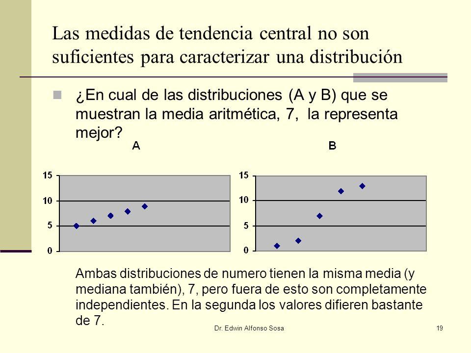 Dr. Edwin Alfonso Sosa19 Las medidas de tendencia central no son suficientes para caracterizar una distribución ¿En cual de las distribuciones (A y B)
