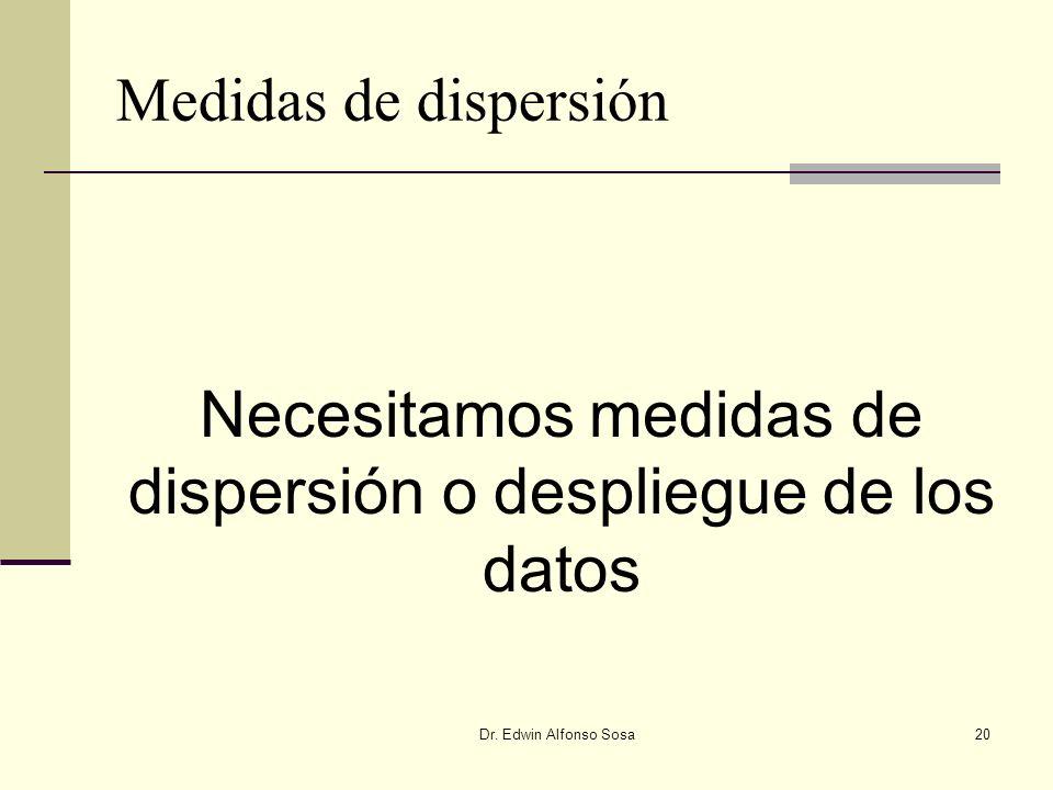 Dr. Edwin Alfonso Sosa20 Necesitamos medidas de dispersión o despliegue de los datos Medidas de dispersión