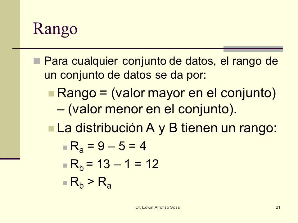 Dr. Edwin Alfonso Sosa21 Rango Para cualquier conjunto de datos, el rango de un conjunto de datos se da por: Rango = (valor mayor en el conjunto) – (v