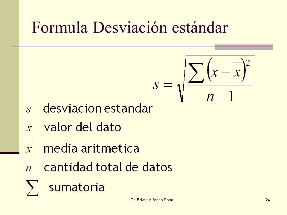 Dr. Edwin Alfonso Sosa24 Formula Desviación estándar