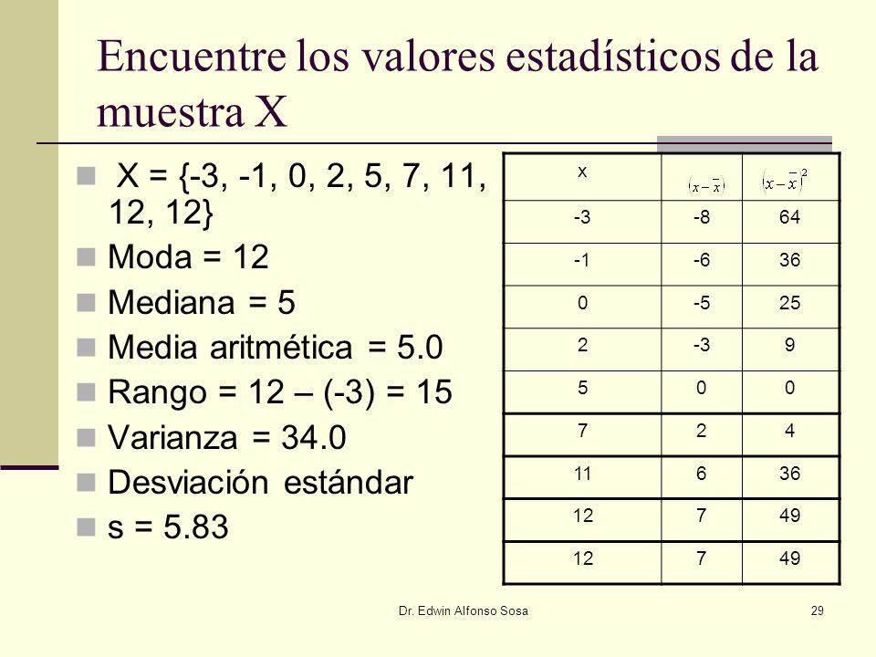 Dr. Edwin Alfonso Sosa29 Encuentre los valores estadísticos de la muestra X X = {-3, -1, 0, 2, 5, 7, 11, 12, 12} Moda = 12 Mediana = 5 Media aritmétic