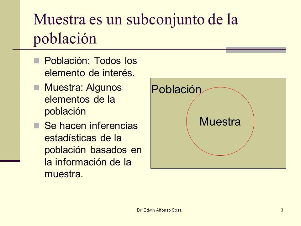 Dr. Edwin Alfonso Sosa3 Muestra es un subconjunto de la población Población: Todos los elemento de interés. Muestra: Algunos elementos de la población