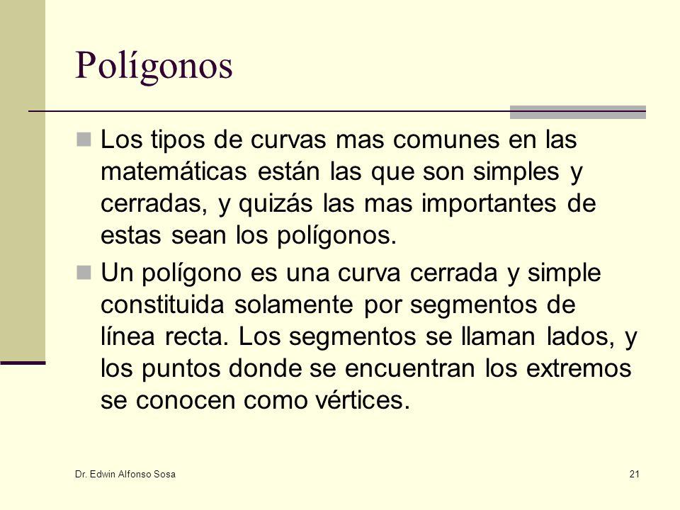 Dr. Edwin Alfonso Sosa 21 Polígonos Los tipos de curvas mas comunes en las matemáticas están las que son simples y cerradas, y quizás las mas importan