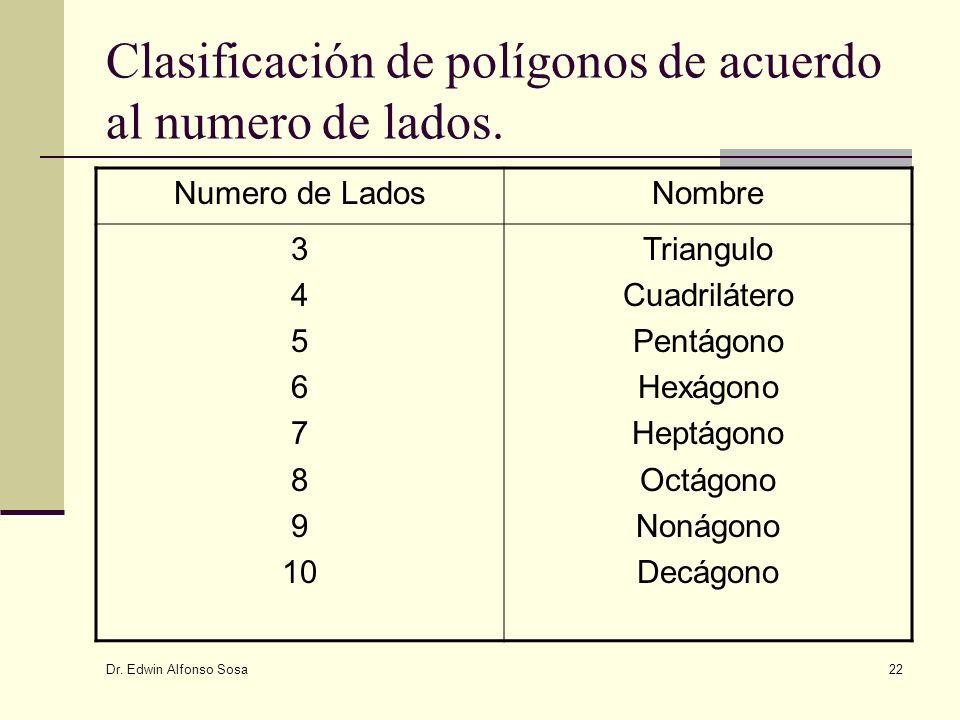 Dr. Edwin Alfonso Sosa 22 Clasificación de polígonos de acuerdo al numero de lados. Numero de LadosNombre 3 4 5 6 7 8 9 10 Triangulo Cuadrilátero Pent