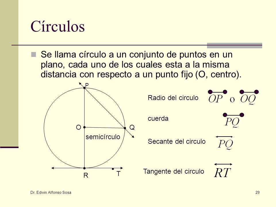 Dr. Edwin Alfonso Sosa 29 Círculos Se llama círculo a un conjunto de puntos en un plano, cada uno de los cuales esta a la misma distancia con respecto