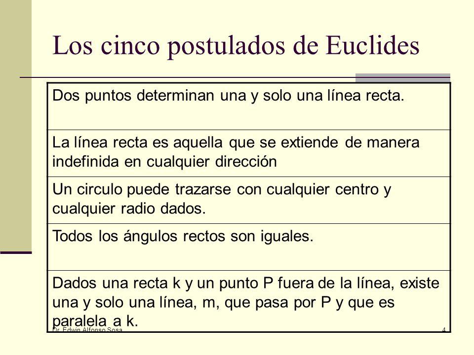 Dr. Edwin Alfonso Sosa 4 Los cinco postulados de Euclides Dos puntos determinan una y solo una línea recta. La línea recta es aquella que se extiende