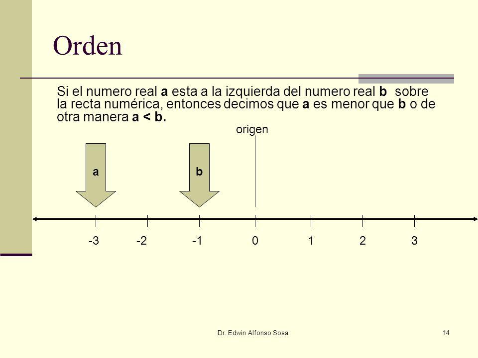 Dr. Edwin Alfonso Sosa14 Orden Si el numero real a esta a la izquierda del numero real b sobre la recta numérica, entonces decimos que a es menor que