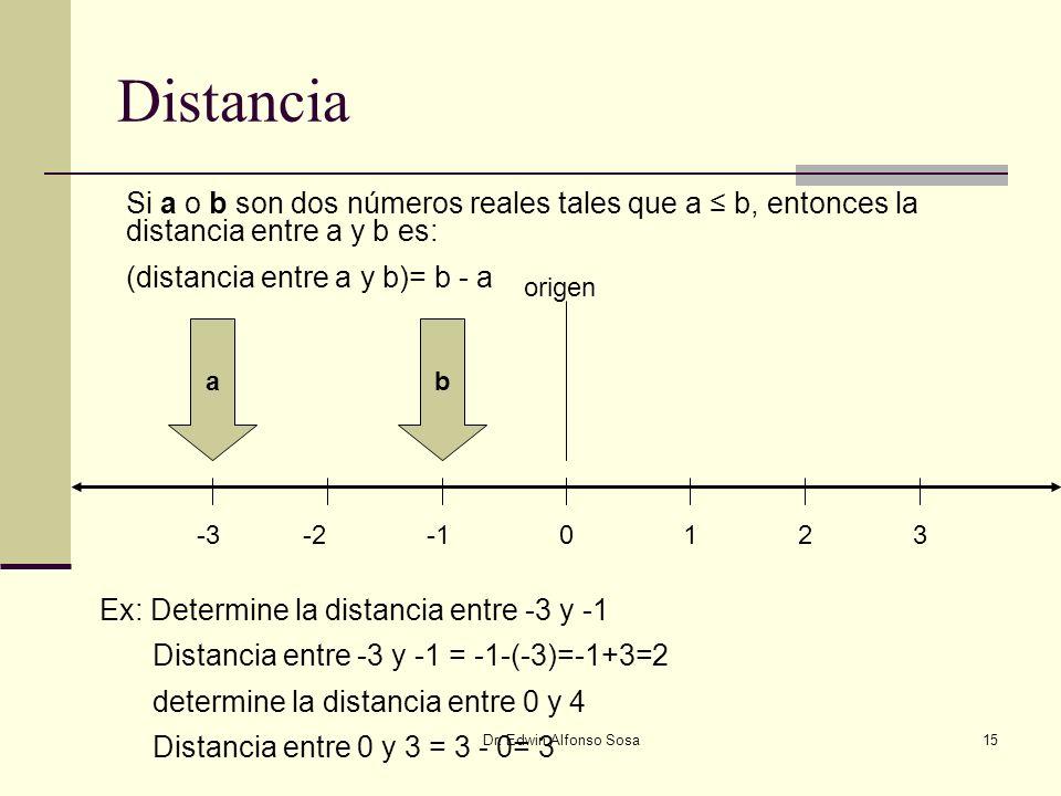 Dr. Edwin Alfonso Sosa15 Distancia Si a o b son dos números reales tales que a b, entonces la distancia entre a y b es: (distancia entre a y b)= b - a