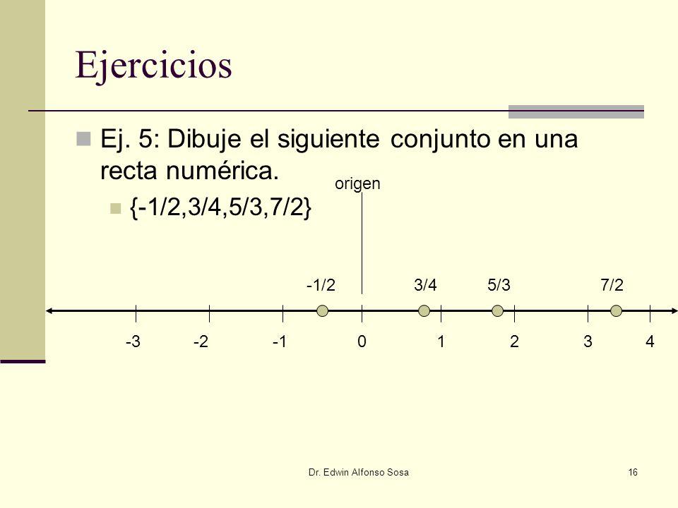 Dr. Edwin Alfonso Sosa16 Ejercicios Ej. 5: Dibuje el siguiente conjunto en una recta numérica. {-1/2,3/4,5/3,7/2} -2-30123 origen 4 -1/23/45/37/2