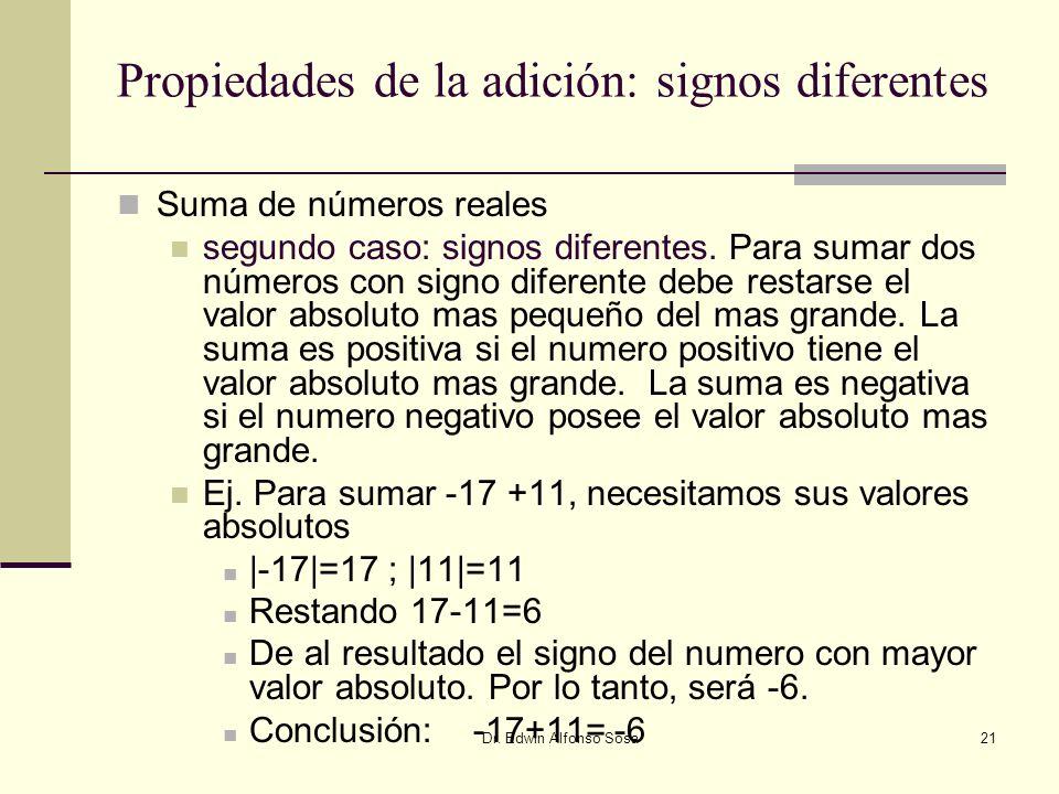Dr. Edwin Alfonso Sosa21 Propiedades de la adición: signos diferentes Suma de números reales segundo caso: signos diferentes. Para sumar dos números c