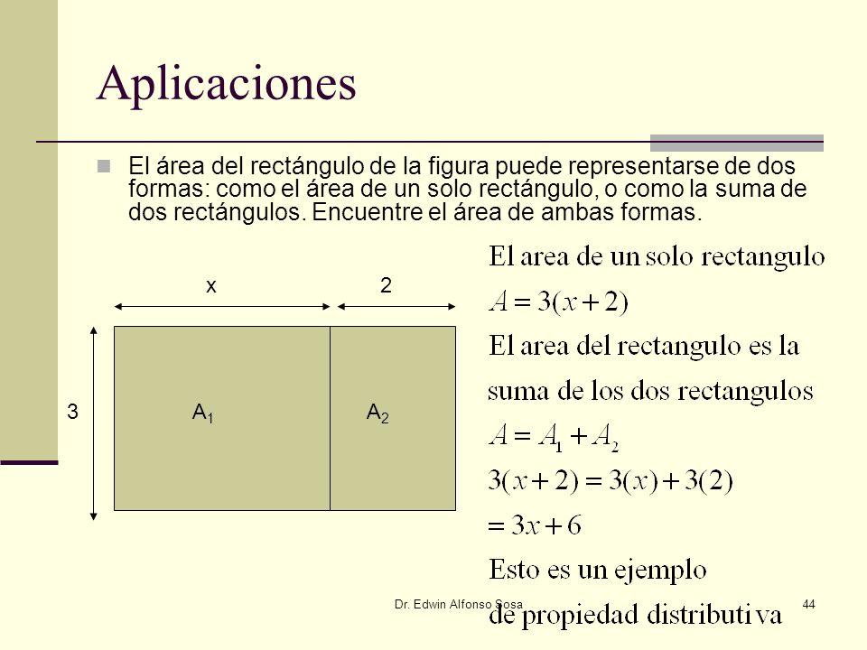Dr. Edwin Alfonso Sosa44 Aplicaciones El área del rectángulo de la figura puede representarse de dos formas: como el área de un solo rectángulo, o com