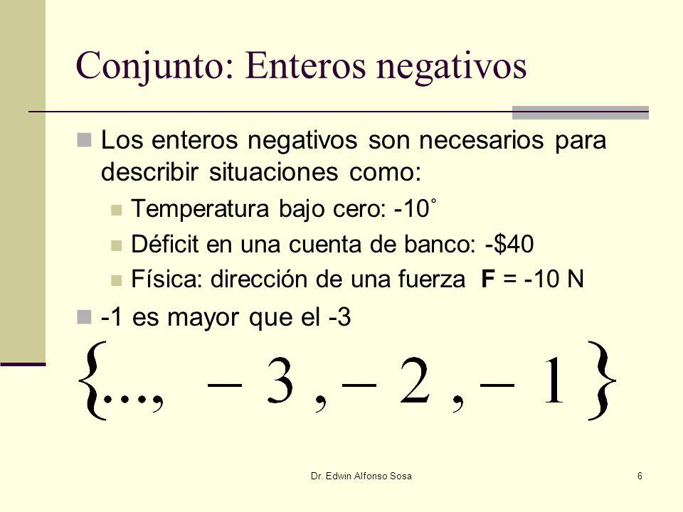 Dr. Edwin Alfonso Sosa6 Conjunto: Enteros negativos Los enteros negativos son necesarios para describir situaciones como: Temperatura bajo cero: -10˚