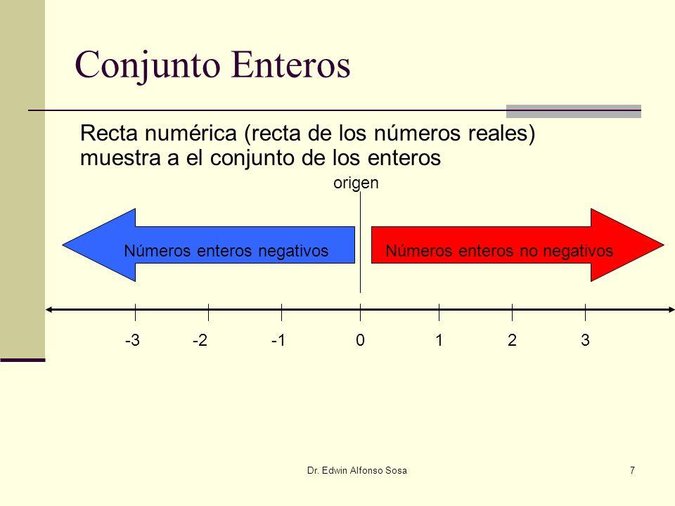 Dr. Edwin Alfonso Sosa7 Conjunto Enteros Recta numérica (recta de los números reales) muestra a el conjunto de los enteros -2-30123 Números enteros no