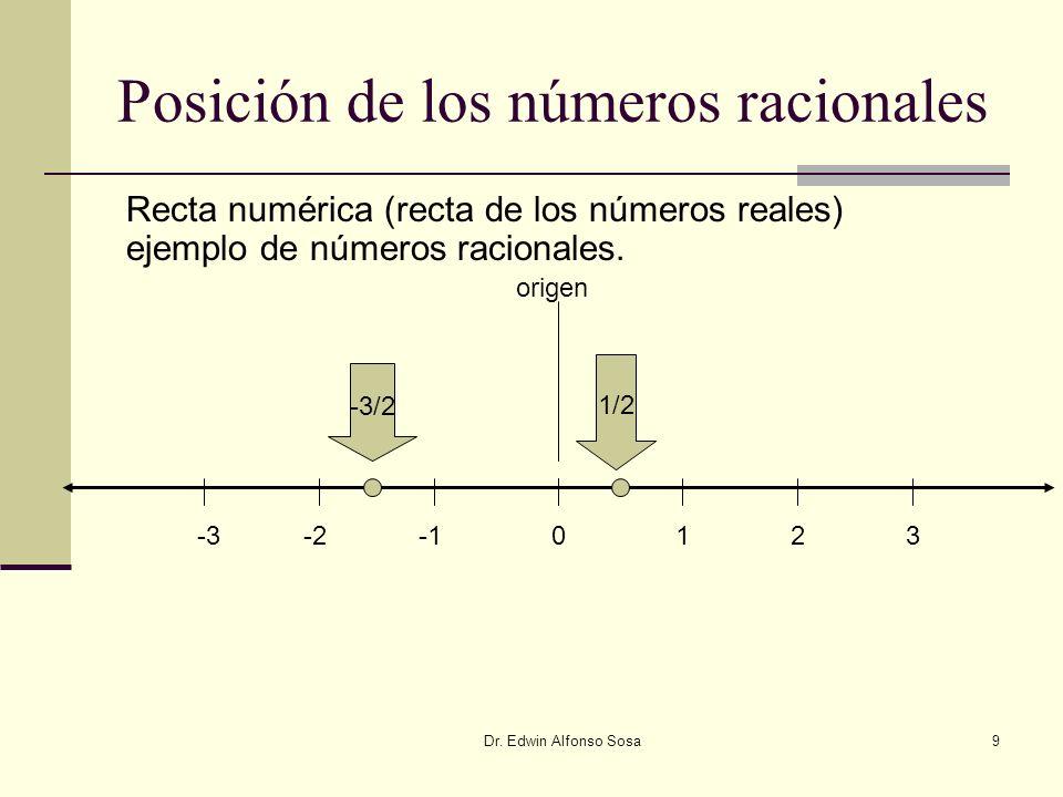 Dr. Edwin Alfonso Sosa9 Posición de los números racionales Recta numérica (recta de los números reales) ejemplo de números racionales. origen -2-30123
