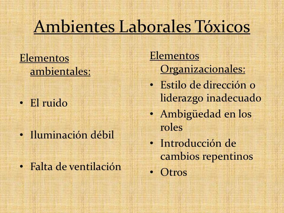 Ambientes Laborales Tóxicos Elementos Organizacionales: Estilo de dirección o liderazgo inadecuado Ambigüedad en los roles Introducción de cambios rep