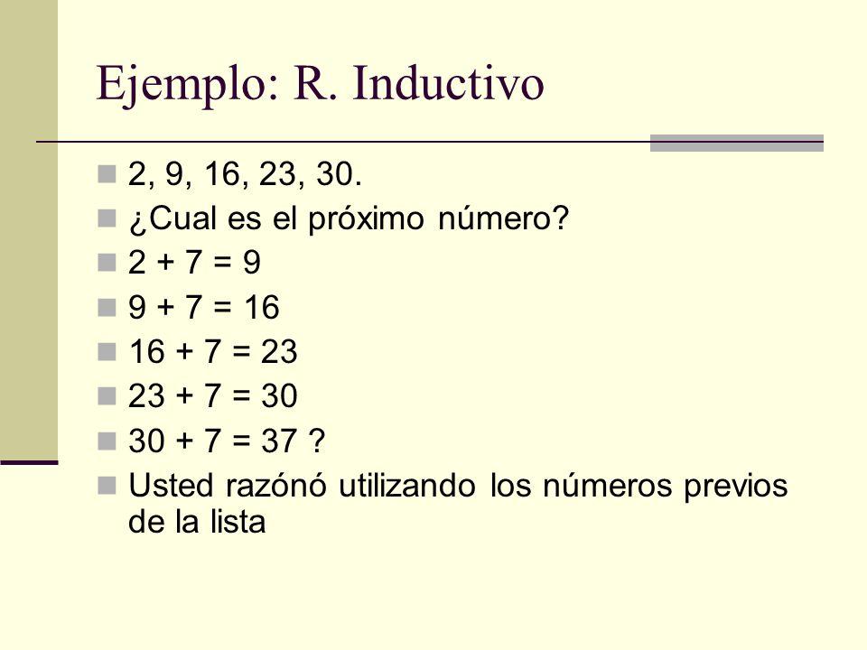 Razonamiento Deductivo El razonamiento deductivo se caracteriza por la aplicación de principios generales a ejemplos específicos.