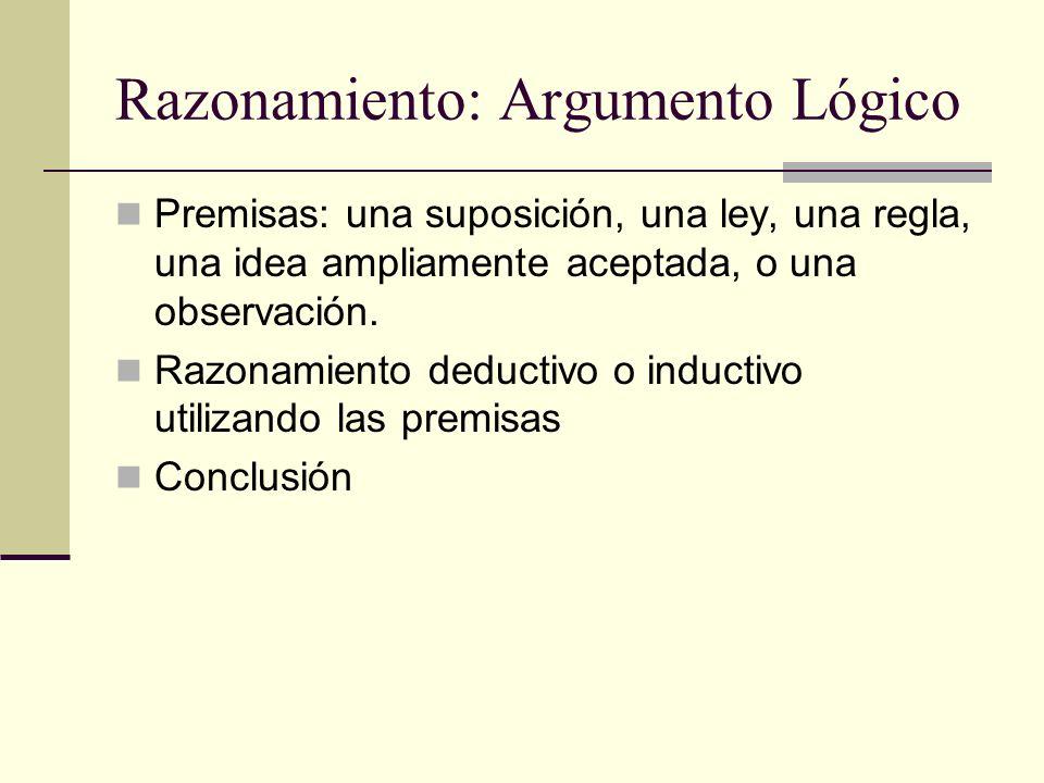 Ejemplo: R.