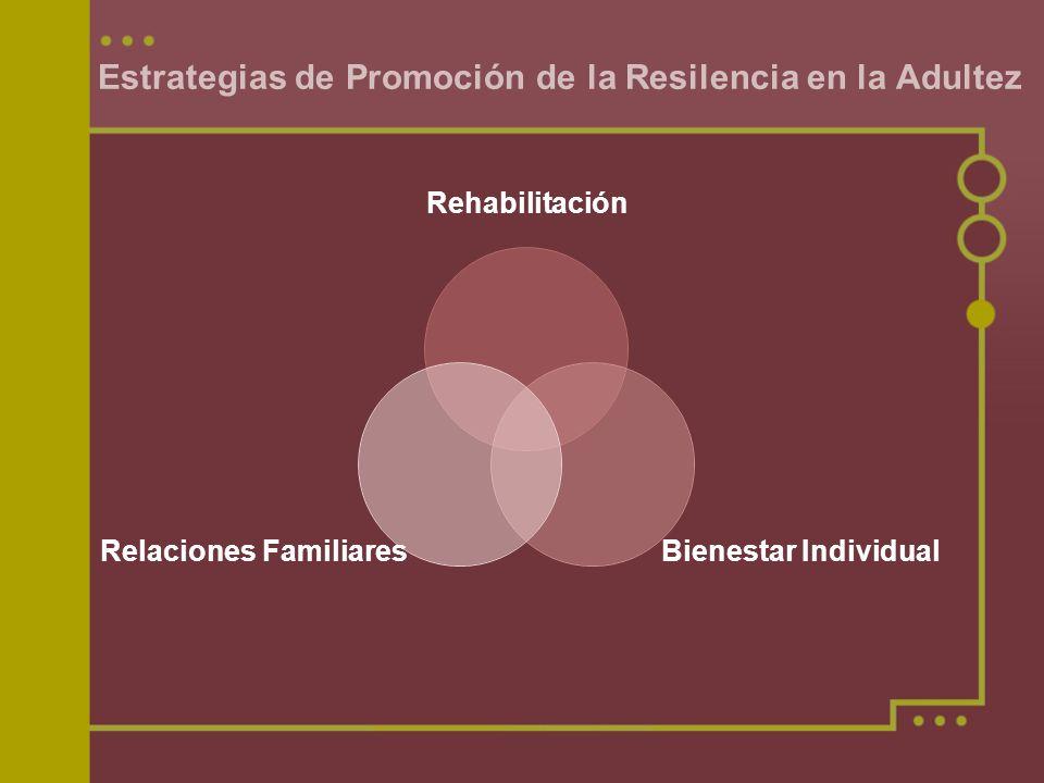 Estrategias de Promoción de la Resilencia en la Adultez Rehabilitación Bienestar Individual Relaciones Familiares