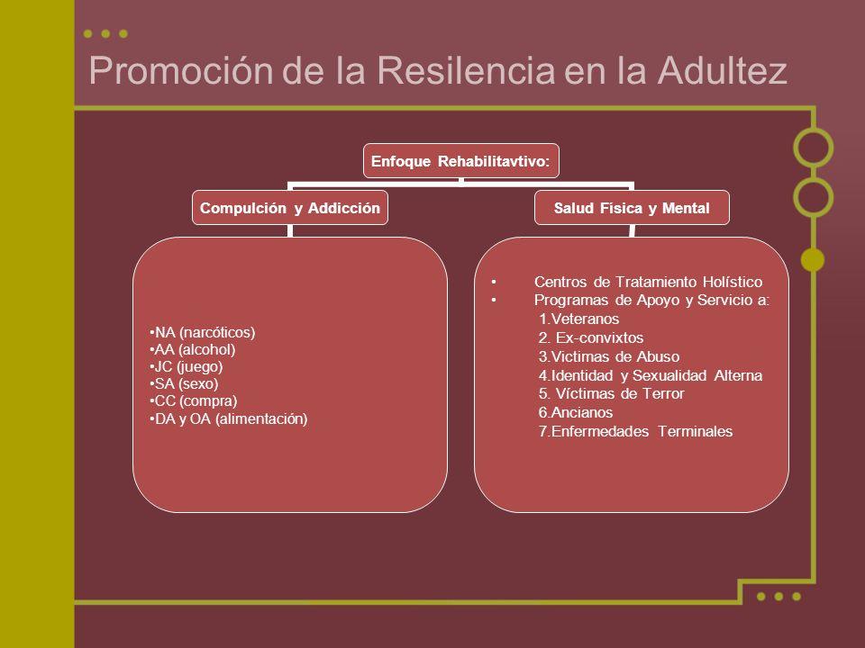 Promoción de la Resilencia en la Adultez Enfoque Rehabilitavtivo: Compulción y Addicción NA (narcóticos) AA (alcohol) JC (juego) SA (sexo) CC (compra)