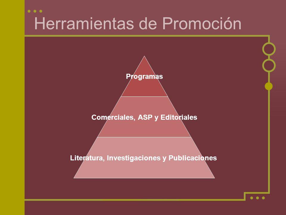 Estrategias de promoción Enfoque infantil, adolescente, académico Enfoque hacia el mercado adulto Enfoque industrial y médico Enfoque religioso y gubernamental