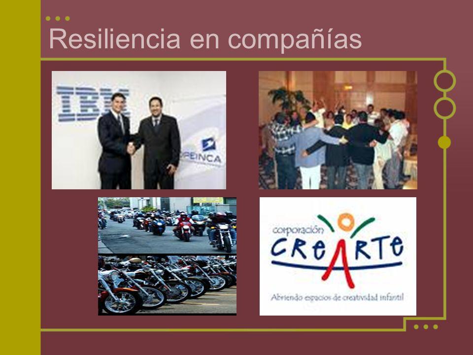 Resiliencia en compañías