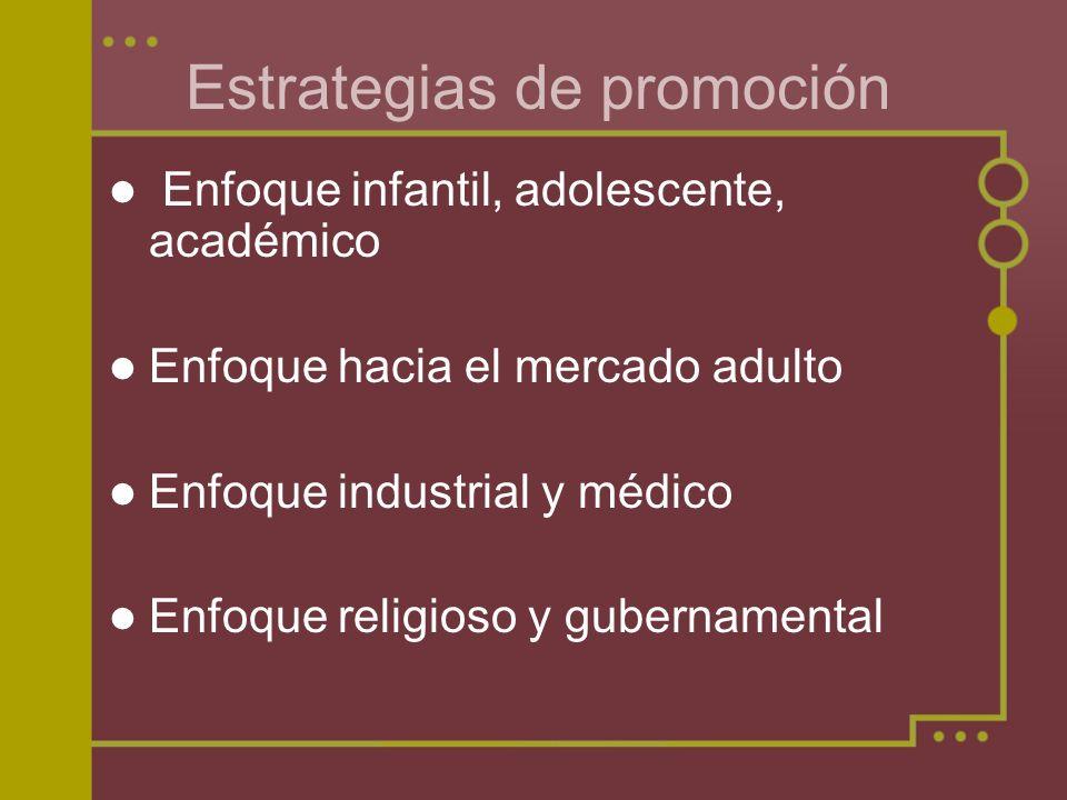Estrategias de promoción Enfoque infantil, adolescente, académico Enfoque hacia el mercado adulto Enfoque industrial y médico Enfoque religioso y gube