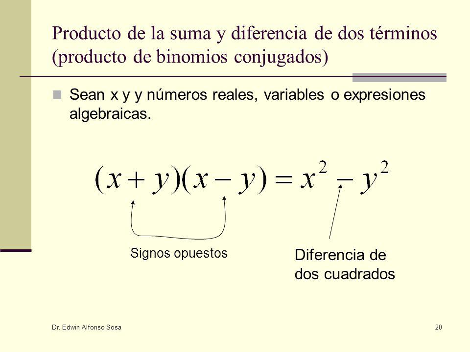 Dr. Edwin Alfonso Sosa 20 Producto de la suma y diferencia de dos términos (producto de binomios conjugados) Sean x y y números reales, variables o ex