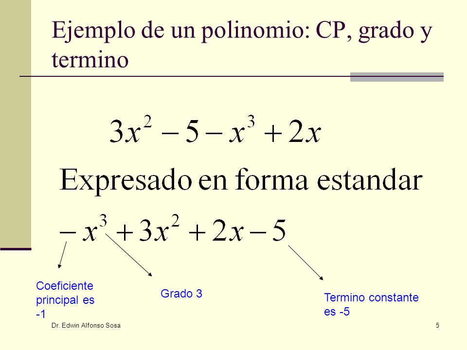 Dr. Edwin Alfonso Sosa 5 Ejemplo de un polinomio: CP, grado y termino Grado 3 Coeficiente principal es -1 Termino constante es -5
