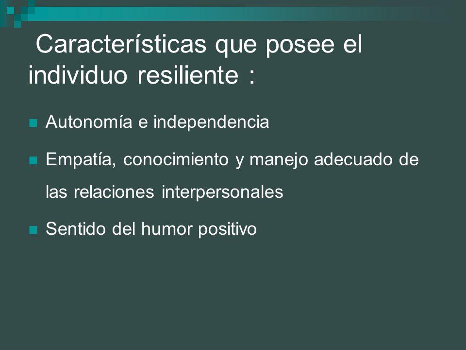 Características que posee el individuo resiliente : Autonomía e independencia Empatía, conocimiento y manejo adecuado de las relaciones interpersonale