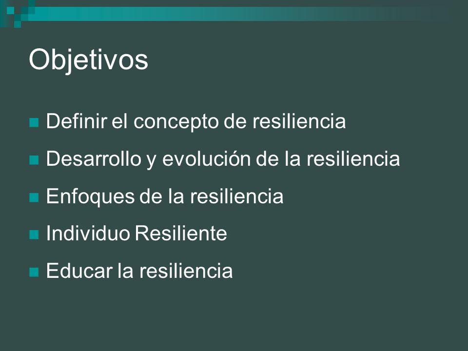 Objetivos Definir el concepto de resiliencia Desarrollo y evolución de la resiliencia Enfoques de la resiliencia Individuo Resiliente Educar la resili