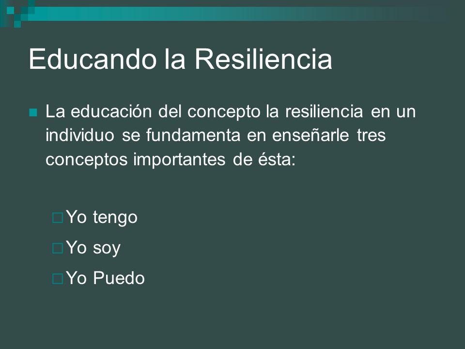Educando la Resiliencia La educación del concepto la resiliencia en un individuo se fundamenta en enseñarle tres conceptos importantes de ésta: Yo ten