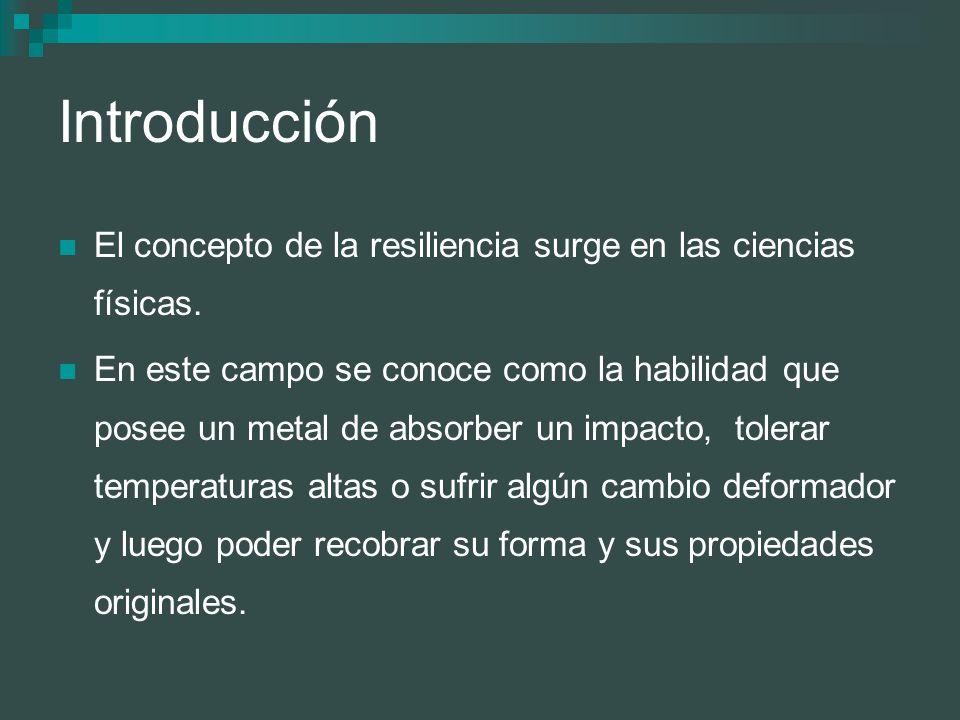 Introducción El concepto de la resiliencia surge en las ciencias físicas. En este campo se conoce como la habilidad que posee un metal de absorber un