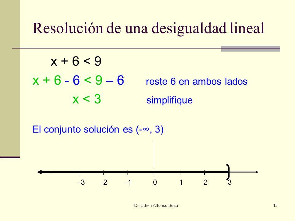 Dr. Edwin Alfonso Sosa13 Resolución de una desigualdad lineal x + 6 < 9 x + 6 - 6 < 9 – 6 reste 6 en ambos lados x < 3 simplifique El conjunto solució