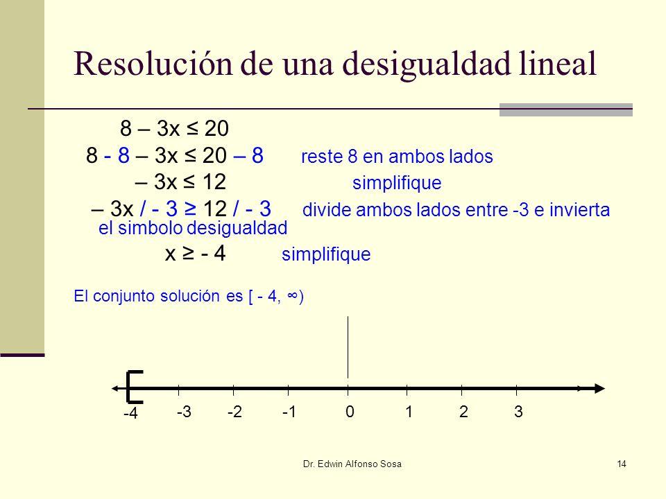 Dr. Edwin Alfonso Sosa14 Resolución de una desigualdad lineal 8 – 3x 20 8 - 8 – 3x 20 – 8 reste 8 en ambos lados – 3x 12 simplifique – 3x / - 3 12 / -